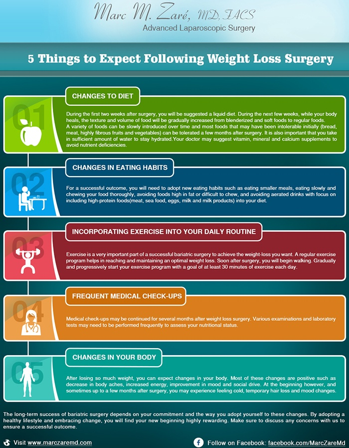 5 Things to Expect Following Weight Loss Surgery